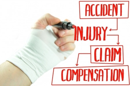 Basic Legal Concepts of Liability, Causation, and Damages